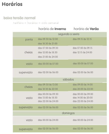 horario_edp_ciclo_semanal